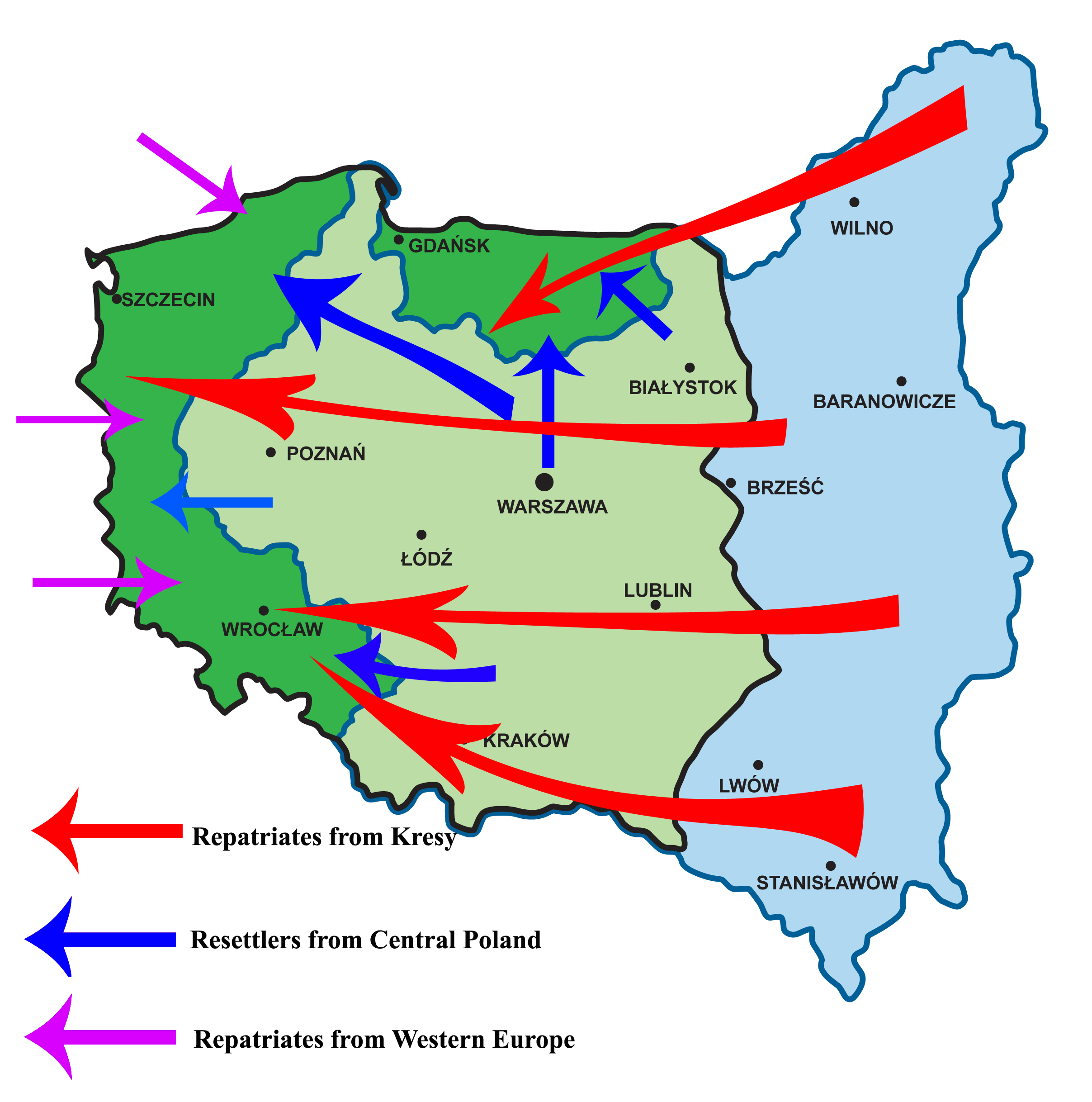 Migration patterns in post-WWII Poland